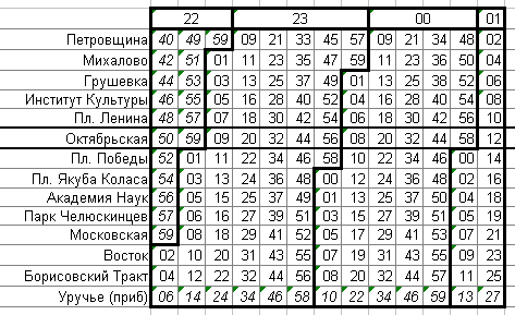 timetable_20130429.png